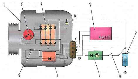 насоса мицубиси лансер 9