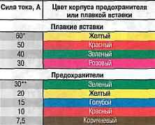 """"""",""""www.samoremont-avto.ru"""