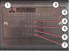 Идентификационная табличка VIN лансера