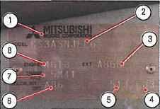 Табличка идентификационных кодов лансер 9