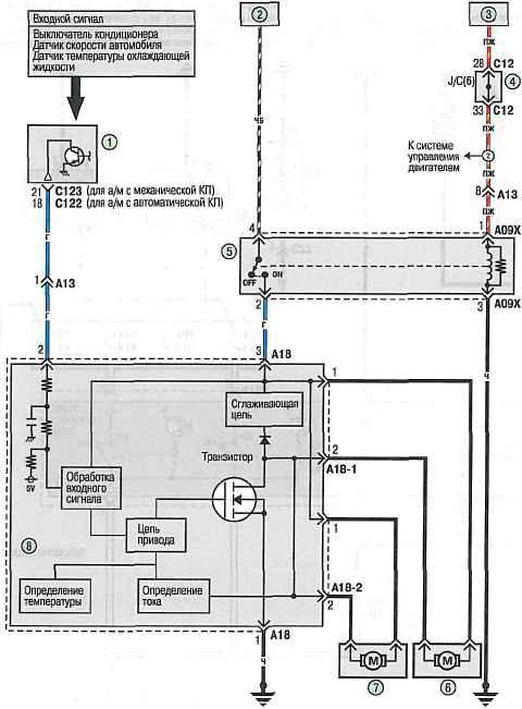 Схема 10.