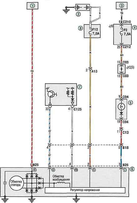Соединения генераторной