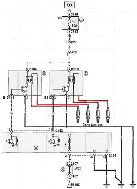 как промыть двигатель 1nz ОАО